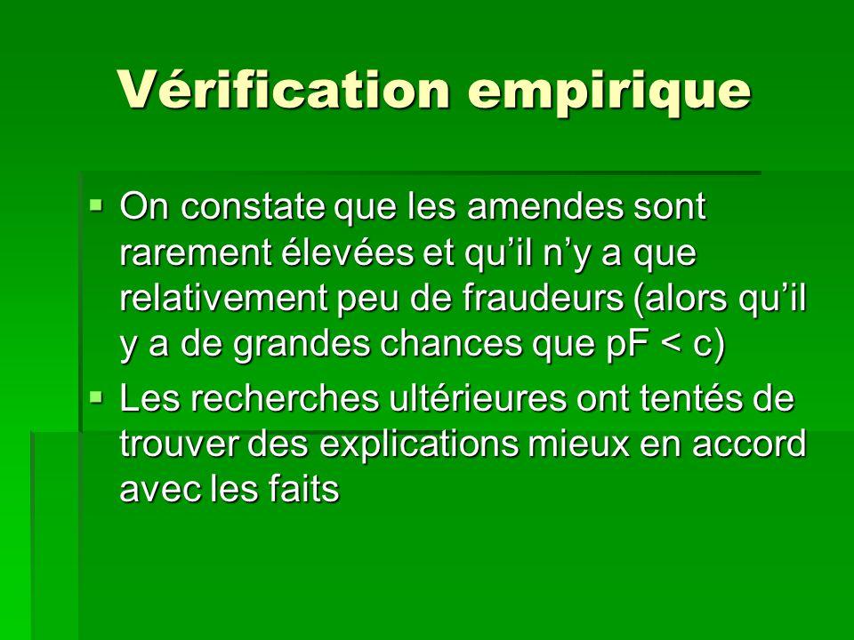 Aspects dynamiques : prise en compte de la récidive audit conformes Non conformes t = 1t = 2 audit conformes Non conformes p1p1 p 2 > p 1