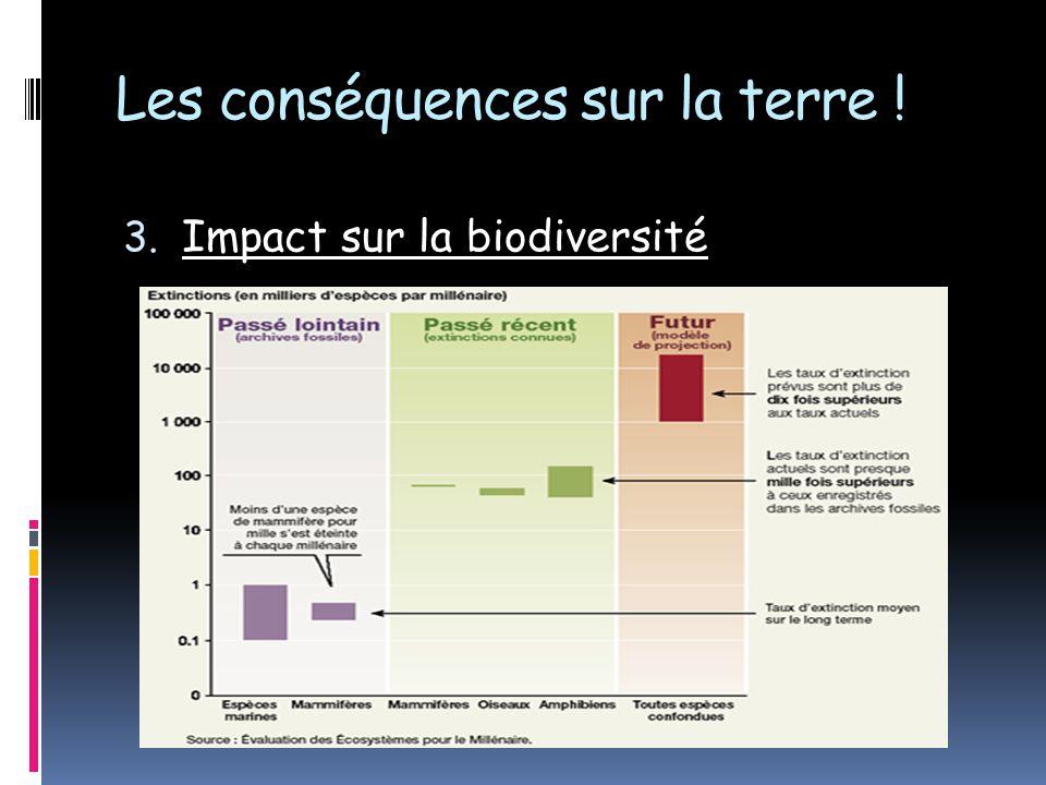 Les conséquences sur la terre ! 3. Impact sur la biodiversité