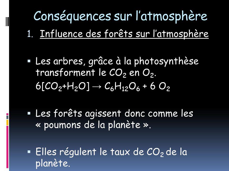 Conséquences sur latmosphère 1. Influence des forêts sur latmosphère Les arbres, grâce à la photosynthèse transforment le CO 2 en O 2. 6[CO 2 +H 2 O]
