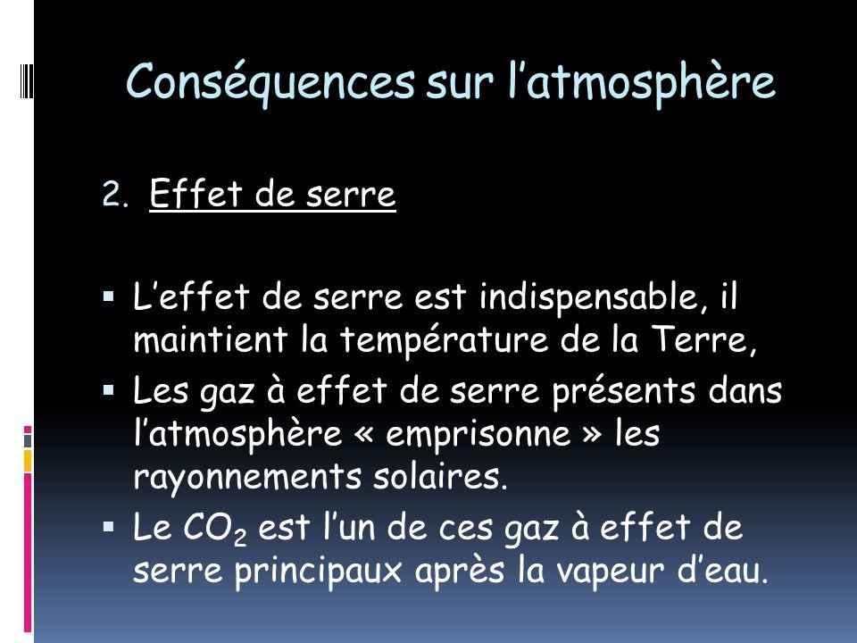 Conséquences sur latmosphère 2. Effet de serre Leffet de serre est indispensable, il maintient la température de la Terre, Les gaz à effet de serre pr