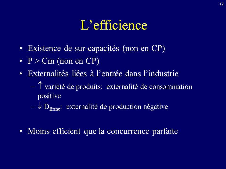 12 Lefficience Existence de sur-capacités (non en CP) P > Cm (non en CP) Externalités liées à lentrée dans lindustrie – variété de produits: externali