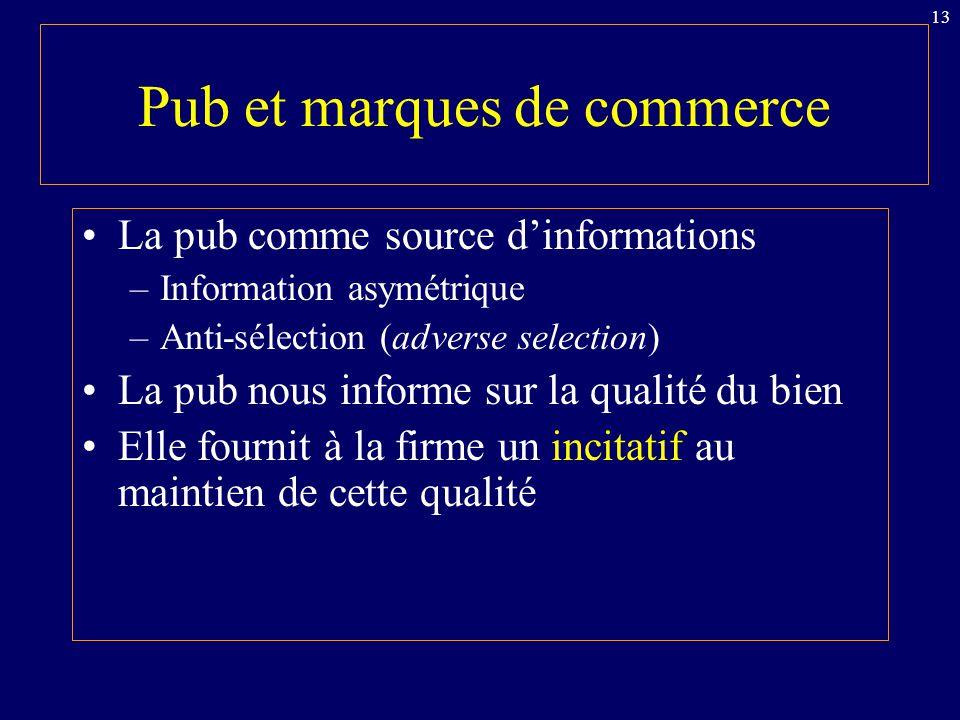 13 Pub et marques de commerce La pub comme source dinformations –Information asymétrique –Anti-sélection (adverse selection) La pub nous informe sur l