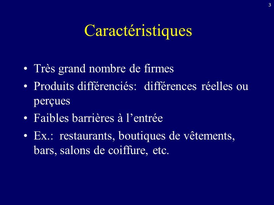3 Caractéristiques Très grand nombre de firmes Produits différenciés: différences réelles ou perçues Faibles barrières à lentrée Ex.: restaurants, bou