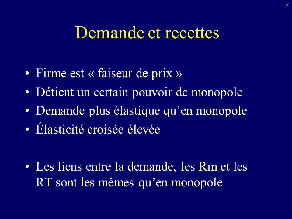 4 Demande et recettes Firme est « faiseur de prix » Détient un certain pouvoir de monopole Demande plus élastique quen monopole Élasticité croisée éle