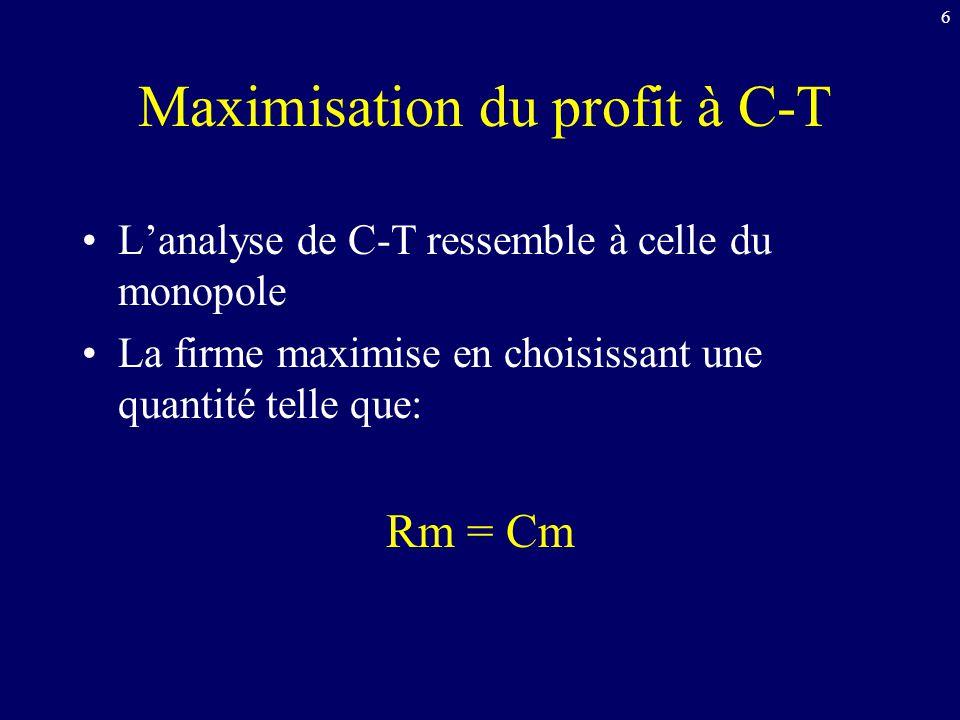 6 Maximisation du profit à C-T Lanalyse de C-T ressemble à celle du monopole La firme maximise en choisissant une quantité telle que: Rm = Cm