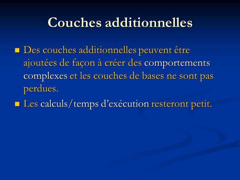 Couches additionnelles Des couches additionnelles peuvent être ajoutées de façon à créer des comportements complexes et les couches de bases ne sont pas perdues.