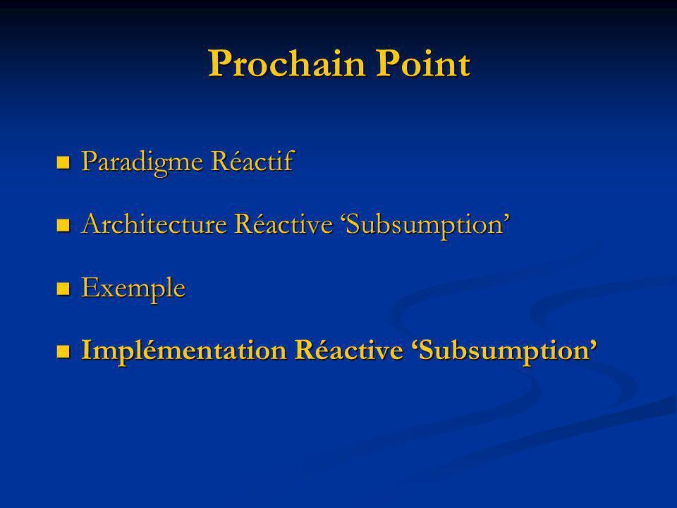 Prochain Point Paradigme Réactif Paradigme Réactif Architecture Réactive Subsumption Architecture Réactive Subsumption Exemple Exemple Implémentation Réactive Subsumption Implémentation Réactive Subsumption