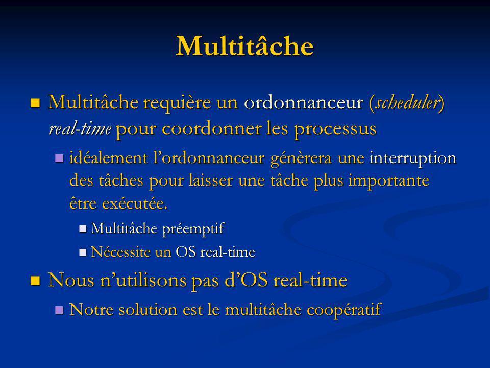 Multitâche Multitâche requière un ordonnanceur (scheduler) real-time pour coordonner les processus Multitâche requière un ordonnanceur (scheduler) real-time pour coordonner les processus idéalement lordonnanceur génèrera une interruption des tâches pour laisser une tâche plus importante être exécutée.