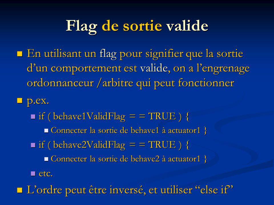 Flag de sortie valide En utilisant un flag pour signifier que la sortie dun comportement est valide, on a lengrenage ordonnanceur /arbitre qui peut fonctionner En utilisant un flag pour signifier que la sortie dun comportement est valide, on a lengrenage ordonnanceur /arbitre qui peut fonctionner p.ex.