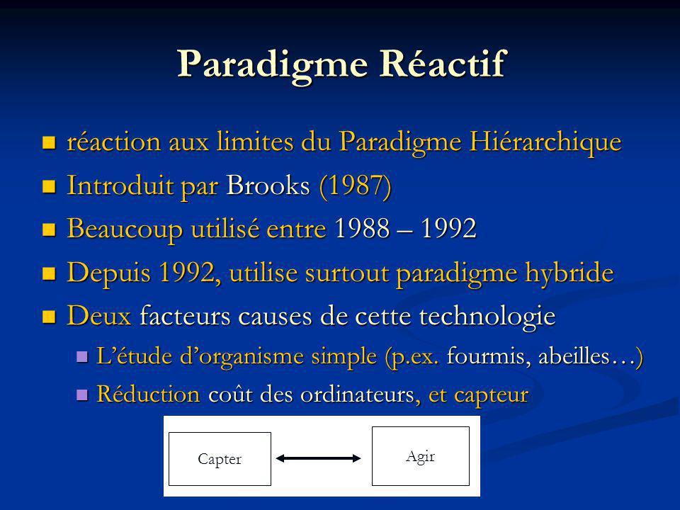 Paradigme Réactif réaction aux limites du Paradigme Hiérarchique réaction aux limites du Paradigme Hiérarchique Introduit par Brooks (1987) Introduit par Brooks (1987) Beaucoup utilisé entre 1988 – 1992 Beaucoup utilisé entre 1988 – 1992 Depuis 1992, utilise surtout paradigme hybride Depuis 1992, utilise surtout paradigme hybride Deux facteurs causes de cette technologie Deux facteurs causes de cette technologie Létude dorganisme simple (p.ex.