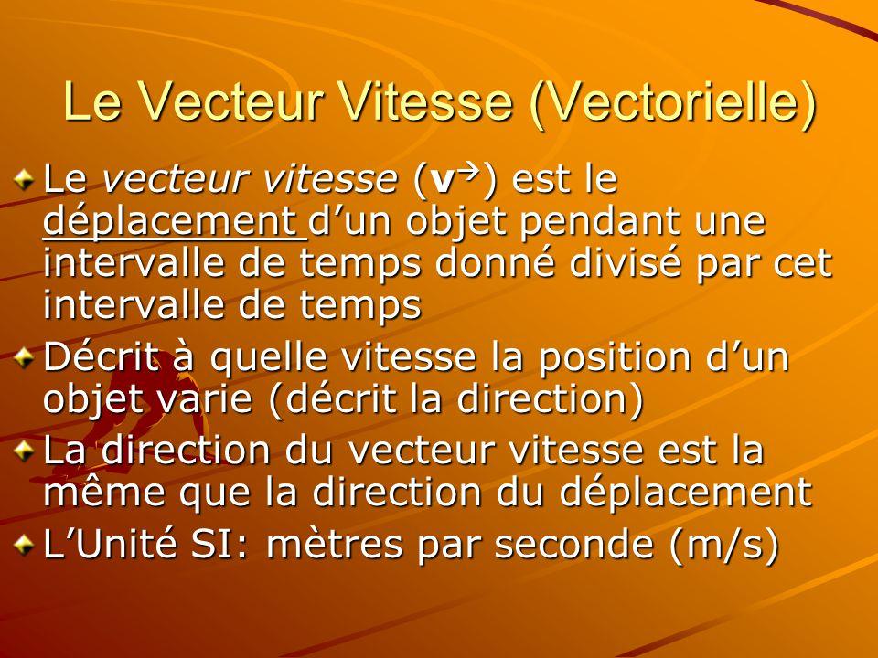 Le Vecteur Vitesse (Vectorielle) Le vecteur vitesse (v ) est le déplacement dun objet pendant une intervalle de temps donné divisé par cet intervalle de temps Décrit à quelle vitesse la position dun objet varie (décrit la direction) La direction du vecteur vitesse est la même que la direction du déplacement LUnité SI: mètres par seconde (m/s)