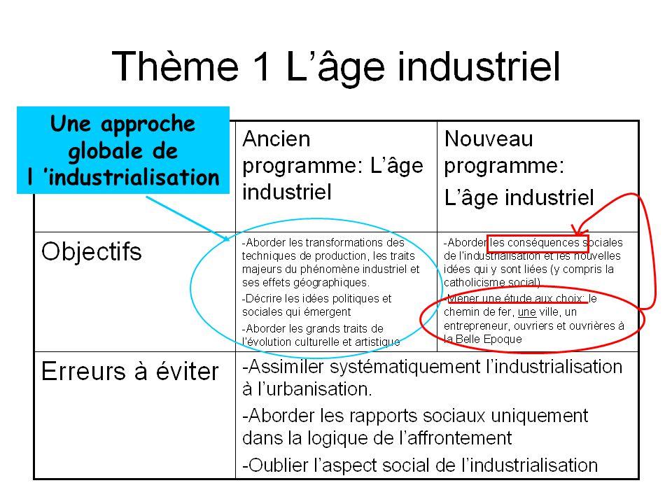 Une approche globale de l industrialisation