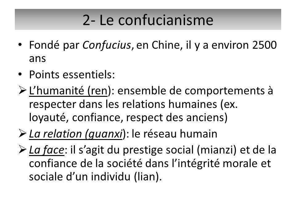 Fondé par Confucius, en Chine, il y a environ 2500 ans Points essentiels: Lhumanité (ren): ensemble de comportements à respecter dans les relations hu