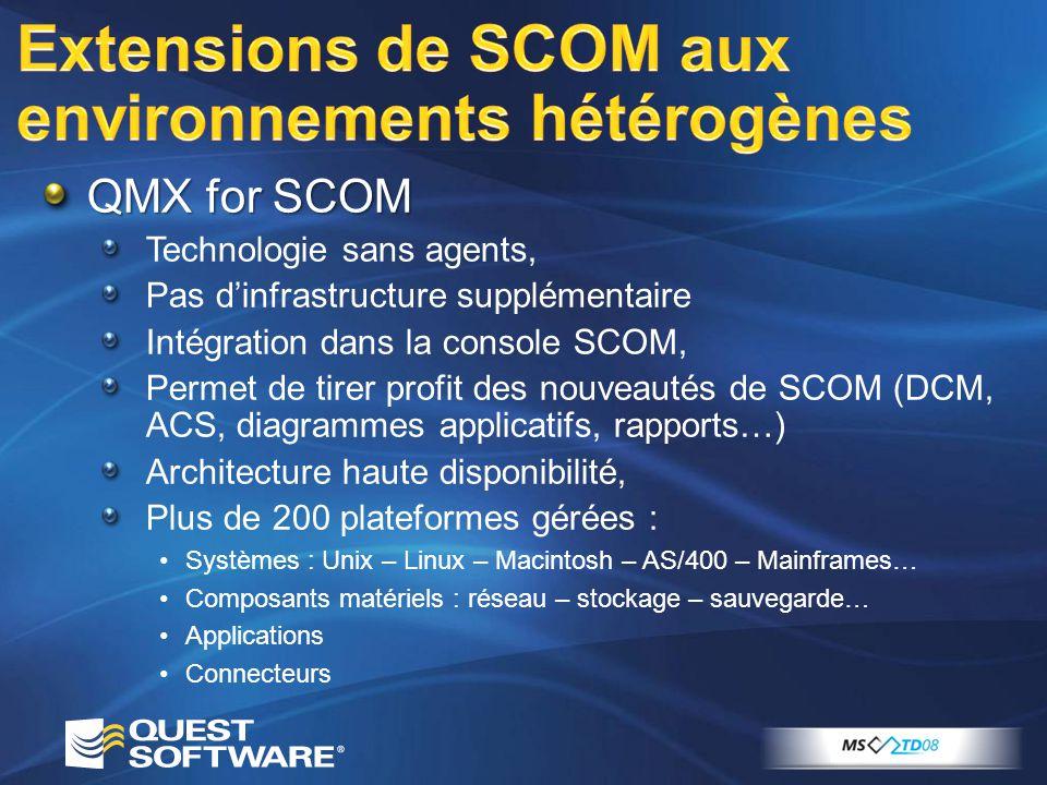 QMX for SCOM Technologie sans agents, Pas dinfrastructure supplémentaire Intégration dans la console SCOM, Permet de tirer profit des nouveautés de SCOM (DCM, ACS, diagrammes applicatifs, rapports…) Architecture haute disponibilité, Plus de 200 plateformes gérées : Systèmes : Unix – Linux – Macintosh – AS/400 – Mainframes… Composants matériels : réseau – stockage – sauvegarde… Applications Connecteurs