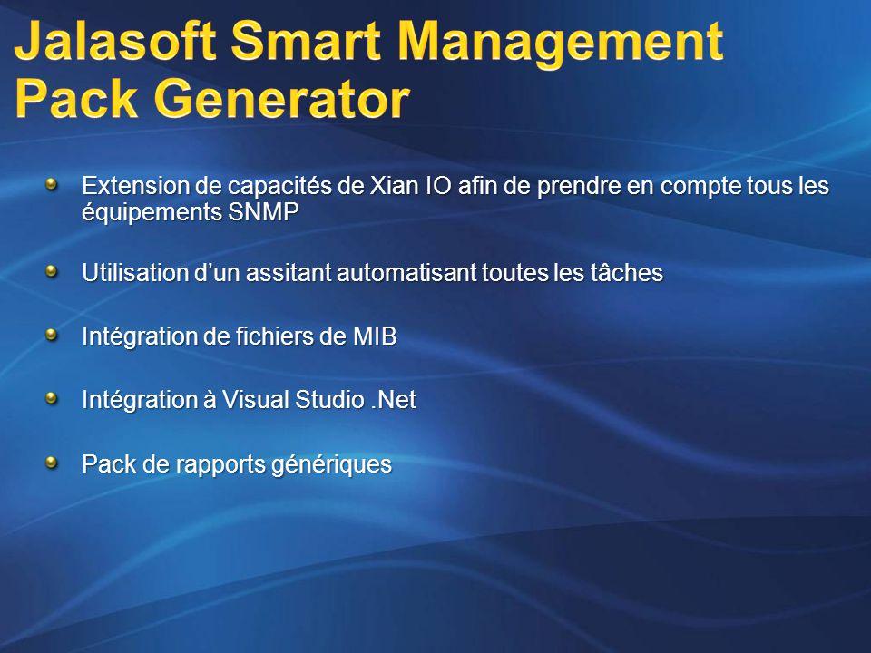 Extension de capacités de Xian IO afin de prendre en compte tous les équipements SNMP Utilisation dun assitant automatisant toutes les tâches Intégrat