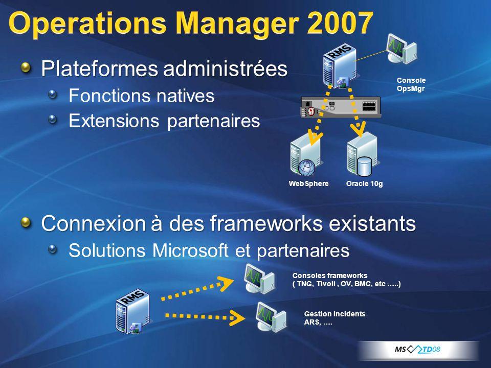 Root Management server Serveur dédié Jalasoft MOM TCP Port SNMP OleDB Agent MySQL Routeur Pare-Feu Switch Routeur Switch Pare-Feu MySQL