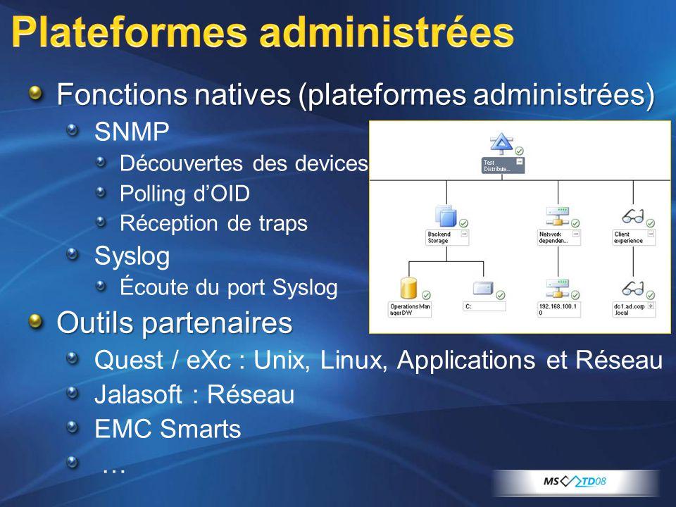 Fonctions natives (plateformes administrées) SNMP Découvertes des devices SNMP Polling dOID Réception de traps Syslog Écoute du port Syslog Outils partenaires Quest / eXc : Unix, Linux, Applications et Réseau Jalasoft : Réseau EMC Smarts …