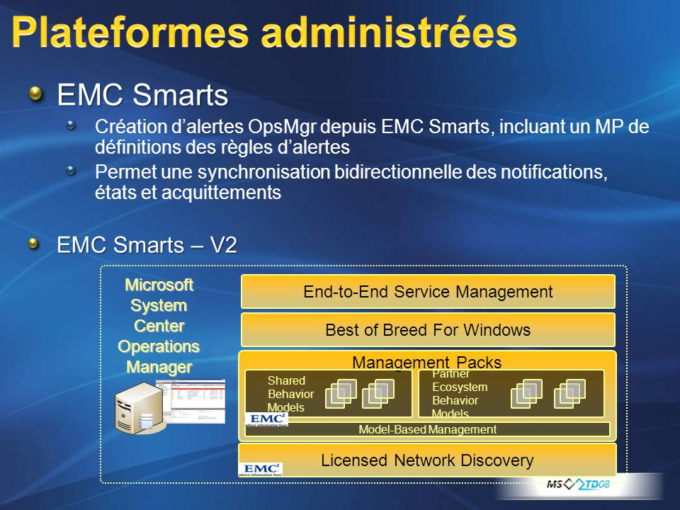 EMC Smarts Création dalertes OpsMgr depuis EMC Smarts, incluant un MP de définitions des règles dalertes Permet une synchronisation bidirectionnelle des notifications, états et acquittements EMC Smarts – V2 Microsoft System Center Operations Manager Best of Breed For Windows End-to-End Service Management Licensed Network Discovery Management Packs Shared Behavior Models Partner Ecosystem Behavior Models Model-Based Management