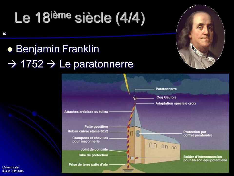 Lélectricité ICAM 03/01/05 17 Les 1 ières découvertes (1/2) 1791 : Découverte de l influx nerveux par Galvani : 1791 : Découverte de l influx nerveux par Galvani : Le corps des animaux est une bouteille de Leyde organique.