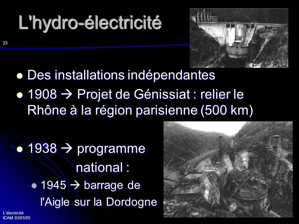 Lélectricité ICAM 03/01/05 24 L hydro-électricité 1947 barrage de la Girotte dans les Alpes 1947 barrage de la Girotte dans les Alpes 1948 barrage de Génissiat 1948 barrage de Génissiat