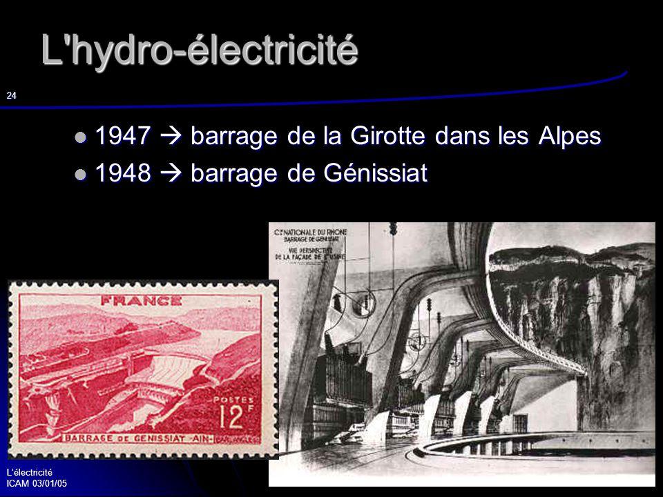 Lélectricité ICAM 03/01/05 25 L hydro-électricité 1953 barrage de Tignes 1953 barrage de Tignes