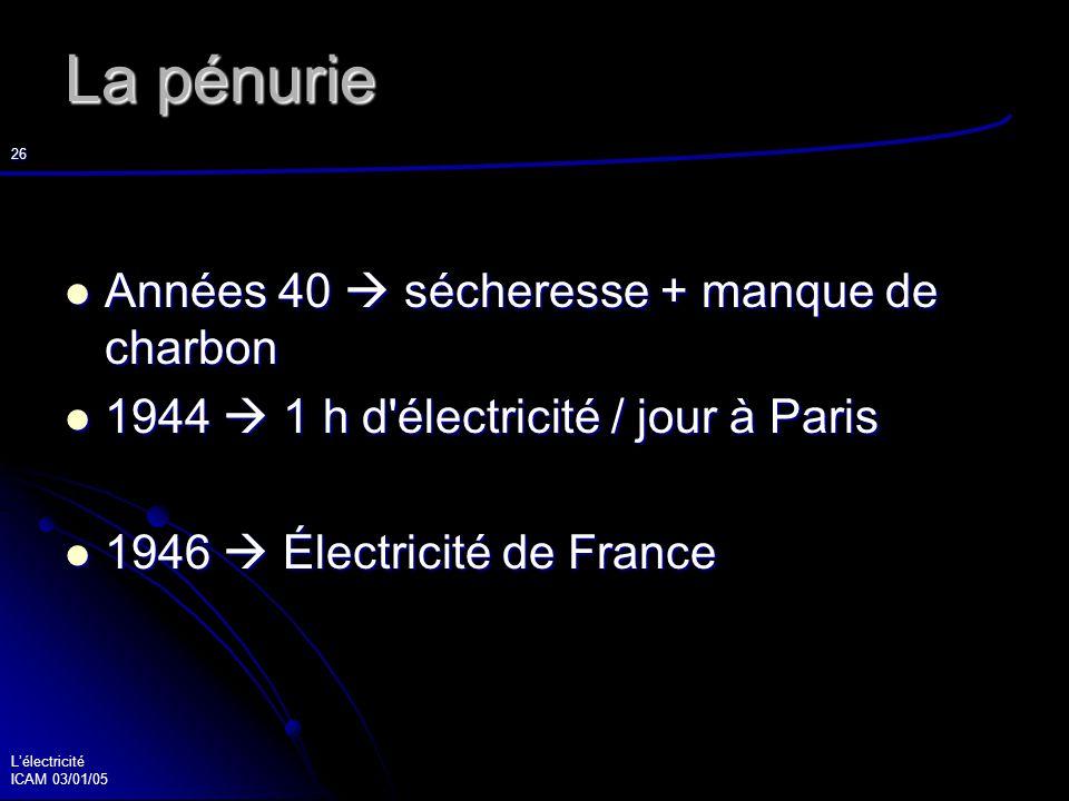 Lélectricité ICAM 03/01/05 27 Electronucléarisation de la France 1945 création du CEA 1945 création du CEA 1962 Chinon : 1962 Chinon : EDF 1 = 68 MW EDF 1 = 68 MW EDF 2 = 200 MW EDF 2 = 200 MW EDF 3 = 500 MW EDF 3 = 500 MW 1973 Programme Messner 1973 Programme Messner
