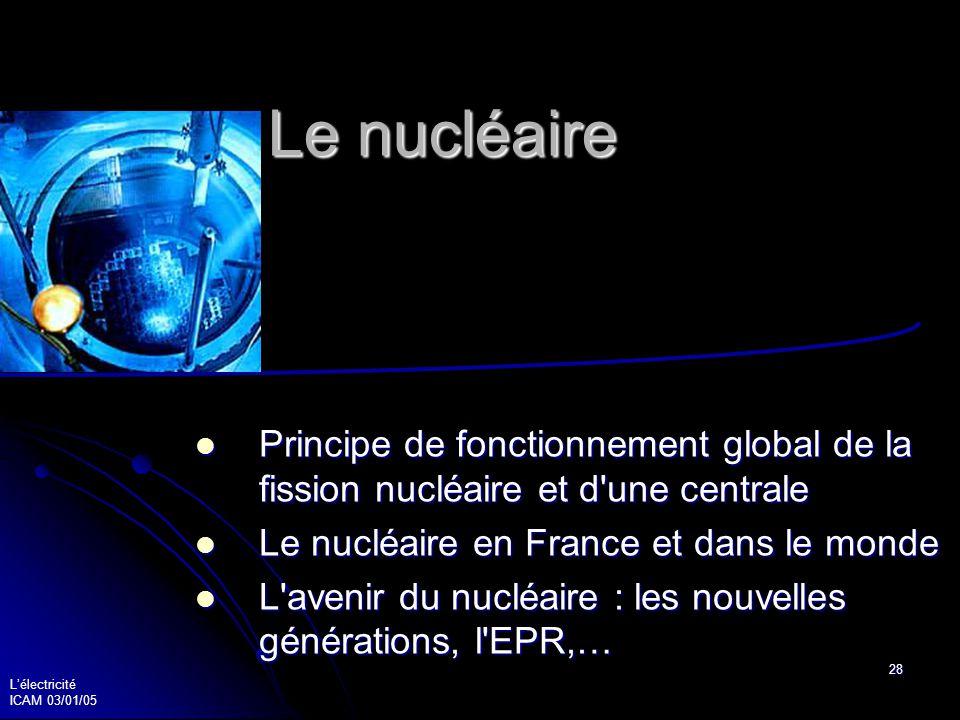 Lélectricité ICAM 03/01/05 29 Principe de fonctionnement global Production d énergie Transformation en vapeur d eau Conversion en énergie mécanique Passage dans un turbo-alternateur