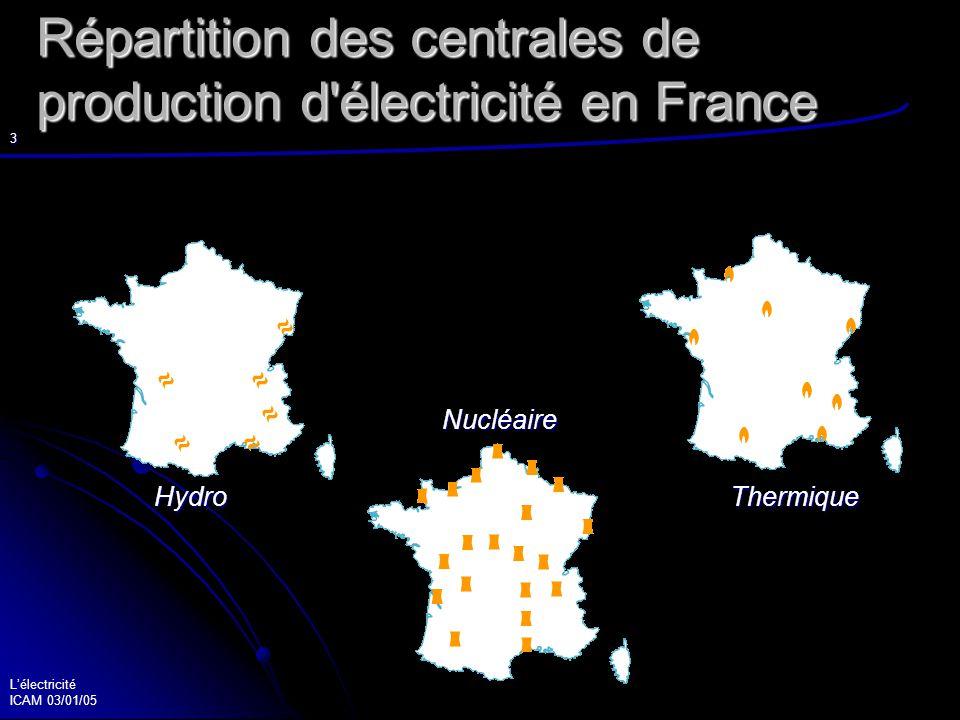Lélectricité ICAM 03/01/05 4 La production délectricité 1.