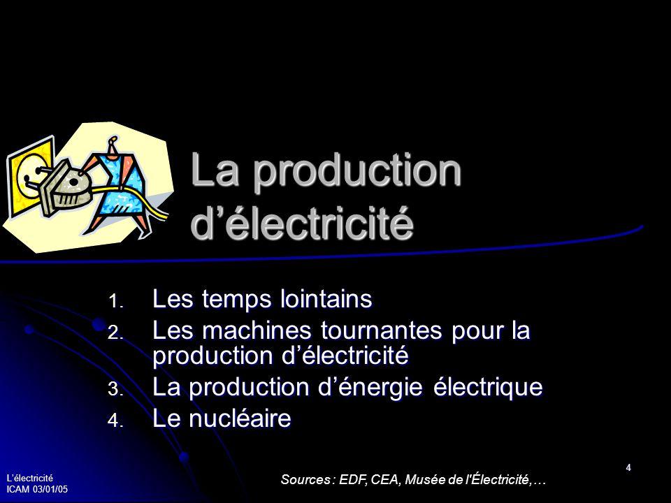 Lélectricité ICAM 03/01/05 5 Les temps lointains 1.