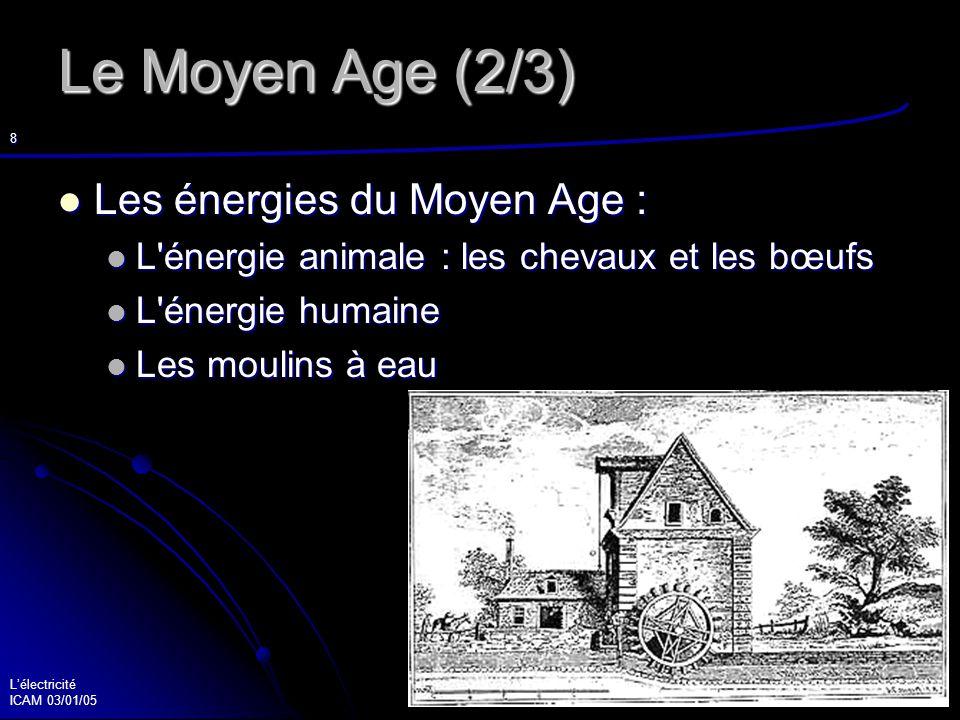 Lélectricité ICAM 03/01/05 9 Le Moyen Age (3/3) Les énergies du Moyen Age : Les énergies du Moyen Age : Les moulins à vent Les moulins à vent Sans oublier les idées de Léonard de Vinci .