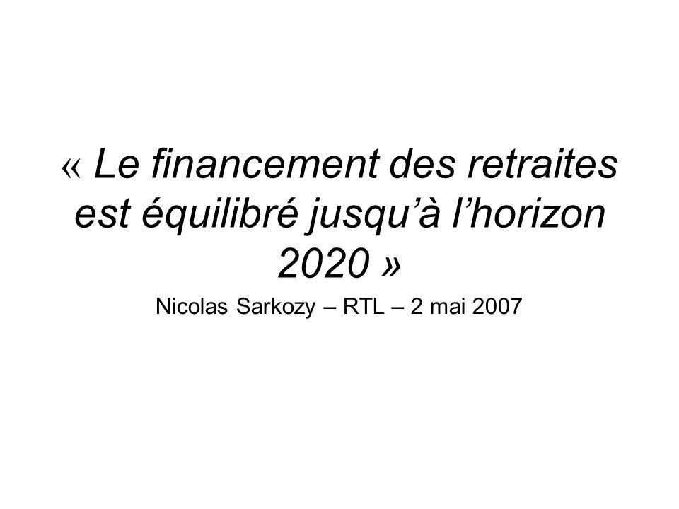 « Le financement des retraites est équilibré jusquà lhorizon 2020 » Nicolas Sarkozy – RTL – 2 mai 2007