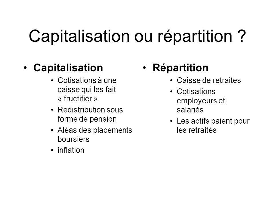 Capitalisation ou répartition ? Capitalisation Cotisations à une caisse qui les fait « fructifier » Redistribution sous forme de pension Aléas des pla