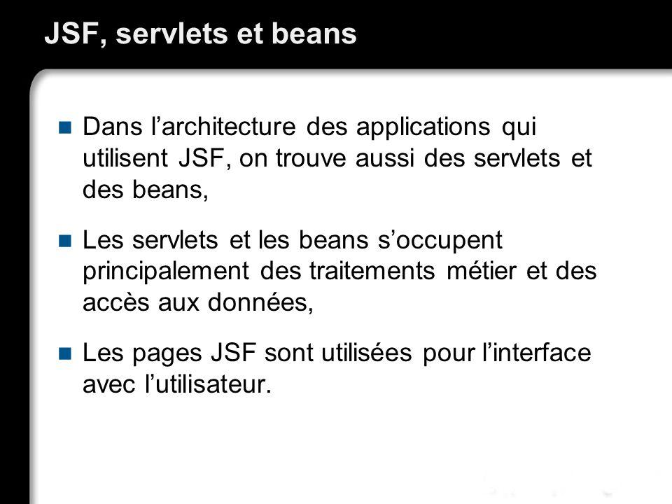 21/10/99Richard GrinJSF - page 12 JSF, servlets et beans Dans larchitecture des applications qui utilisent JSF, on trouve aussi des servlets et des be