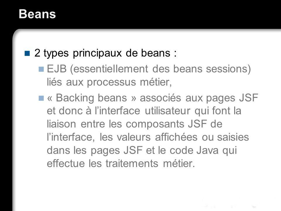 Beans 2 types principaux de beans : EJB (essentiellement des beans sessions) liés aux processus métier, « Backing beans » associés aux pages JSF et donc à linterface utilisateur qui font la liaison entre les composants JSF de linterface, les valeurs affichées ou saisies dans les pages JSF et le code Java qui effectue les traitements métier.