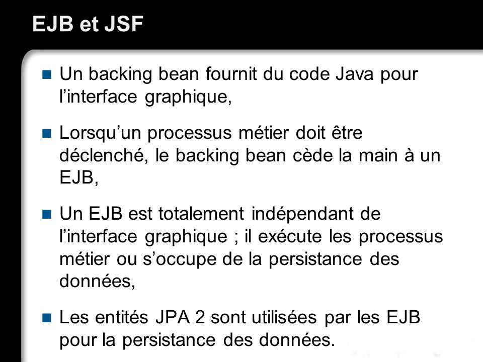 EJB et JSF Un backing bean fournit du code Java pour linterface graphique, Lorsquun processus métier doit être déclenché, le backing bean cède la main à un EJB, Un EJB est totalement indépendant de linterface graphique ; il exécute les processus métier ou soccupe de la persistance des données, Les entités JPA 2 sont utilisées par les EJB pour la persistance des données.
