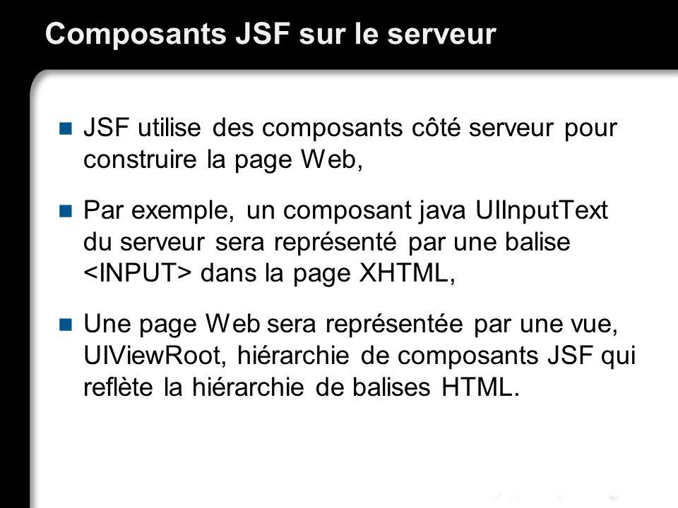 Composants JSF sur le serveur JSF utilise des composants côté serveur pour construire la page Web, Par exemple, un composant java UIInputText du serveur sera représenté par une balise dans la page XHTML, Une page Web sera représentée par une vue, UIViewRoot, hiérarchie de composants JSF qui reflète la hiérarchie de balises HTML.