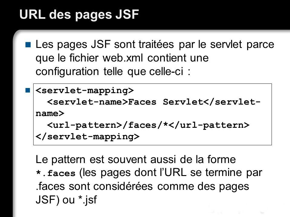 21/10/99Richard GrinJSF - page 23 URL des pages JSF Les pages JSF sont traitées par le servlet parce que le fichier web.xml contient une configuration