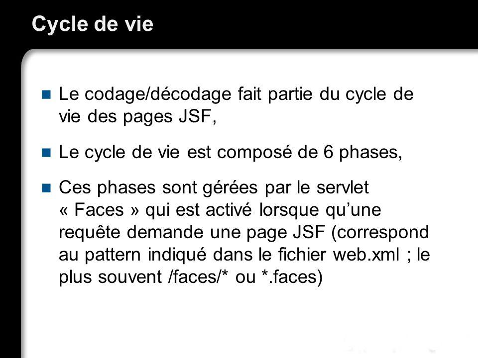 21/10/99Richard GrinJSF - page 25 Cycle de vie Le codage/décodage fait partie du cycle de vie des pages JSF, Le cycle de vie est composé de 6 phases,