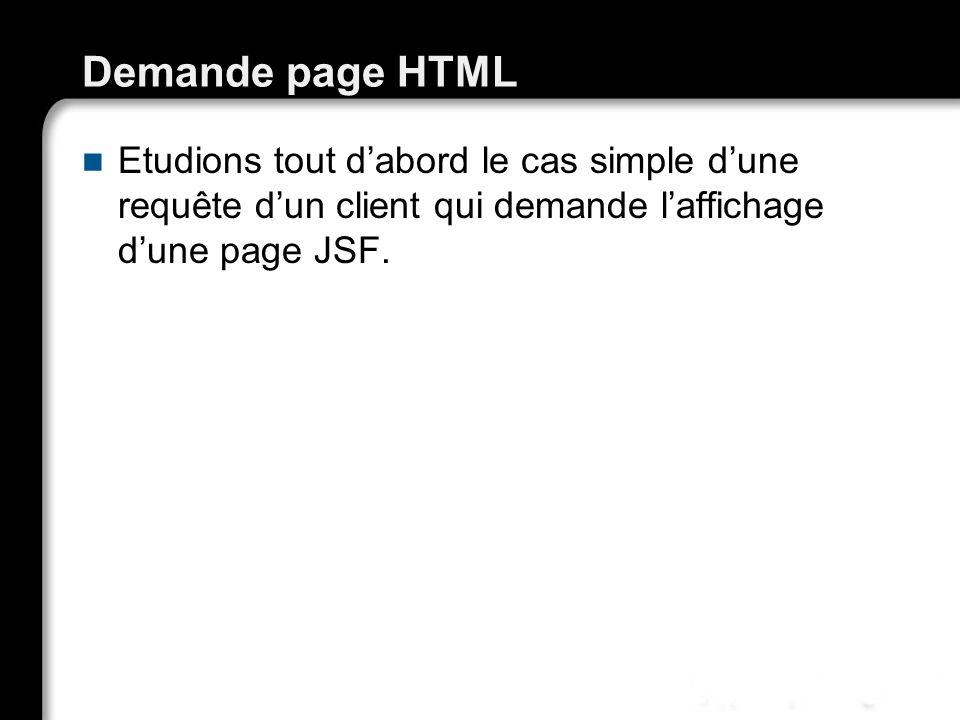 Demande page HTML Etudions tout dabord le cas simple dune requête dun client qui demande laffichage dune page JSF. 21/10/99Richard GrinJSF - page 27