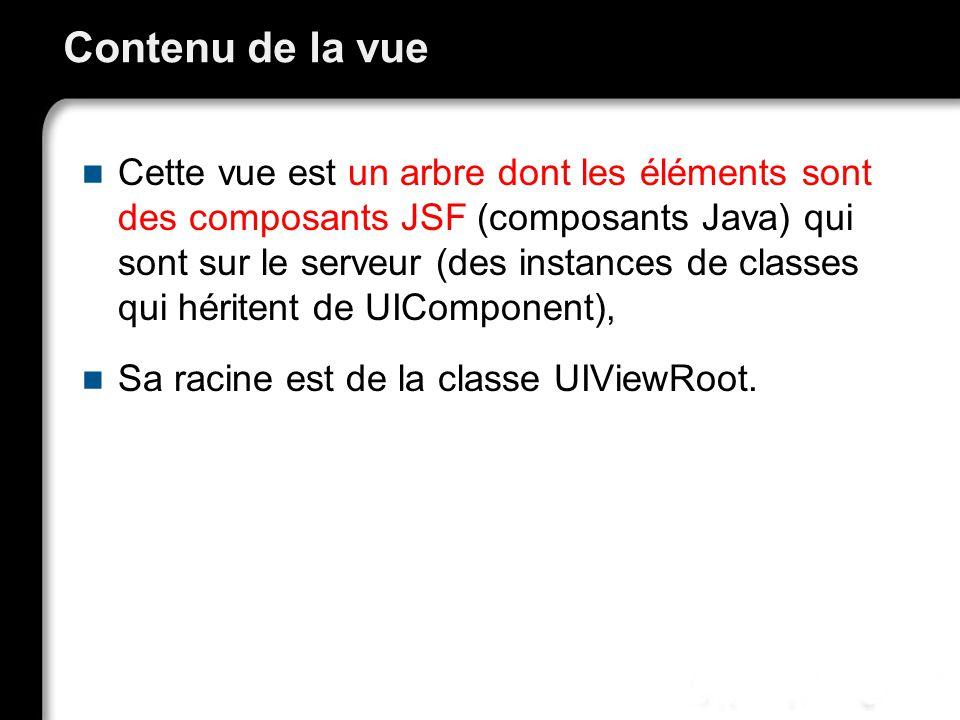 21/10/99Richard GrinJSF - page 29 Contenu de la vue Cette vue est un arbre dont les éléments sont des composants JSF (composants Java) qui sont sur le serveur (des instances de classes qui héritent de UIComponent), Sa racine est de la classe UIViewRoot.