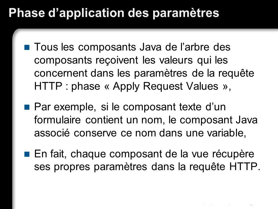 21/10/99Richard GrinJSF - page 35 Phase dapplication des paramètres Tous les composants Java de larbre des composants reçoivent les valeurs qui les co