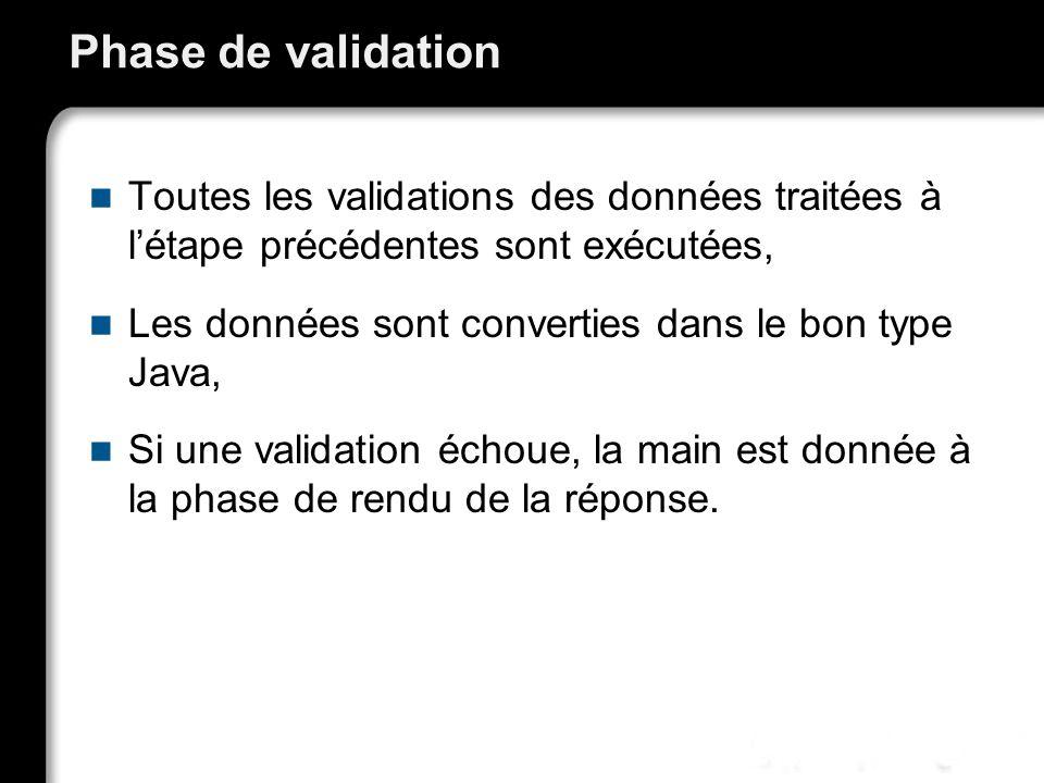 21/10/99Richard GrinJSF - page 37 Phase de validation Toutes les validations des données traitées à létape précédentes sont exécutées, Les données son