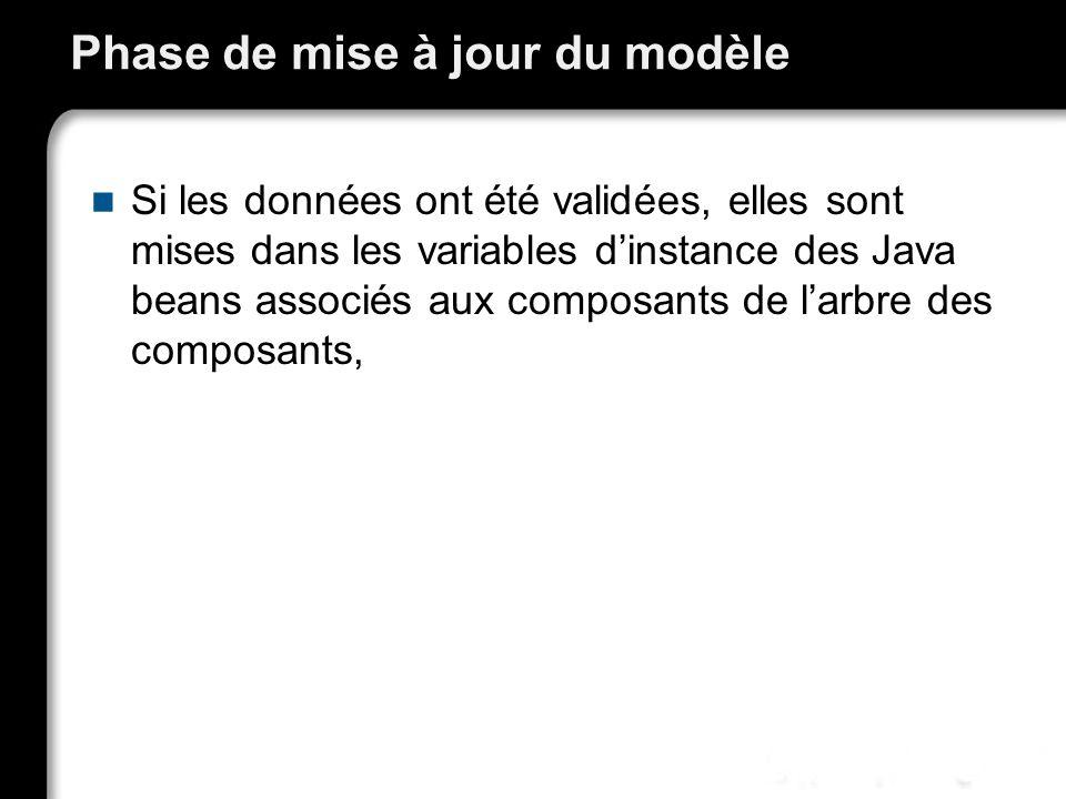 21/10/99Richard GrinJSF - page 40 Phase de mise à jour du modèle Si les données ont été validées, elles sont mises dans les variables dinstance des Java beans associés aux composants de larbre des composants,
