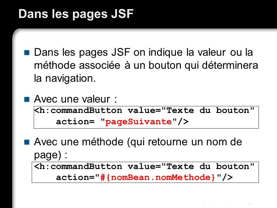 21/10/99Richard GrinJSF - page 53 Dans les pages JSF Dans les pages JSF on indique la valeur ou la méthode associée à un bouton qui déterminera la navigation.