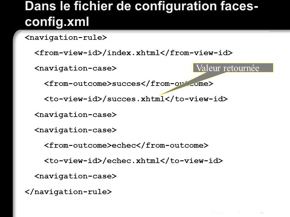 21/10/99Richard GrinJSF - page 54 Dans le fichier de configuration faces- config.xml /index.xhtml succes /succes.xhtml echec /echec.xhtml Valeur retournée