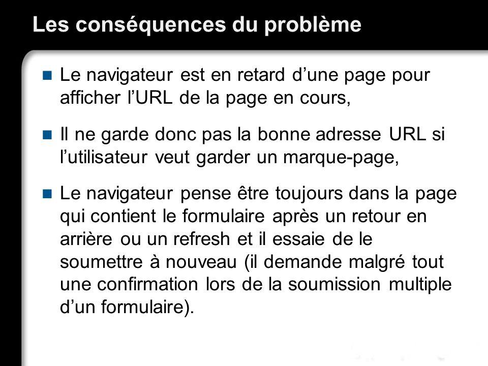 Les conséquences du problème Le navigateur est en retard dune page pour afficher lURL de la page en cours, Il ne garde donc pas la bonne adresse URL s