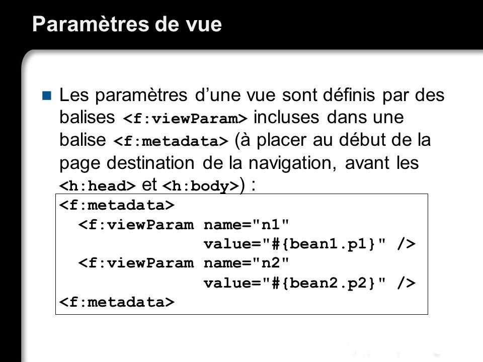 Paramètres de vue Les paramètres dune vue sont définis par des balises incluses dans une balise (à placer au début de la page destination de la navigation, avant les et ) : 21/10/99Richard GrinJSF - page 66