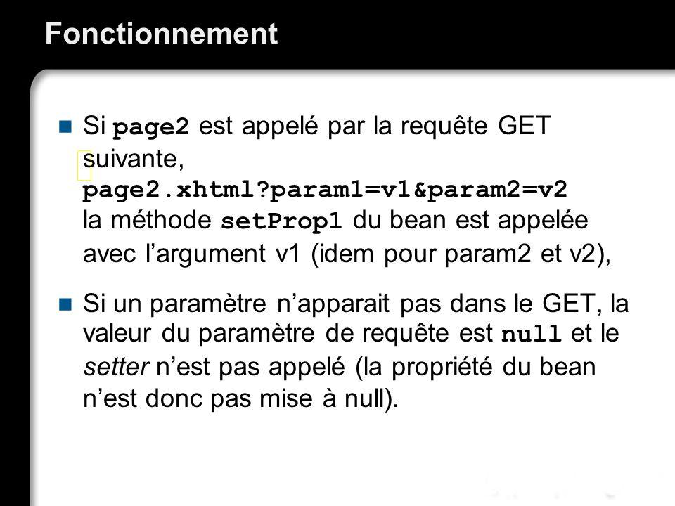 Fonctionnement Si page2 est appelé par la requête GET suivante, page2.xhtml?param1=v1&param2=v2 la méthode setProp1 du bean est appelée avec largument v1 (idem pour param2 et v2), Si un paramètre napparait pas dans le GET, la valeur du paramètre de requête est null et le setter nest pas appelé (la propriété du bean nest donc pas mise à null).