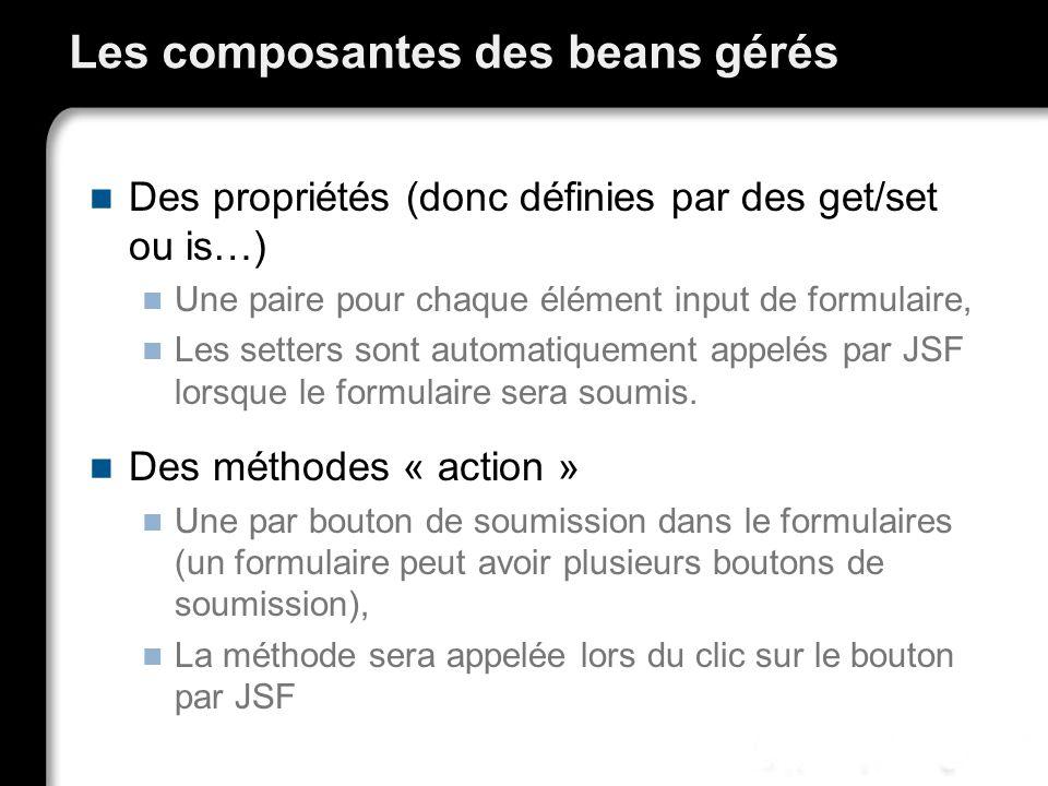 Les composantes des beans gérés Des propriétés (donc définies par des get/set ou is…) Une paire pour chaque élément input de formulaire, Les setters s