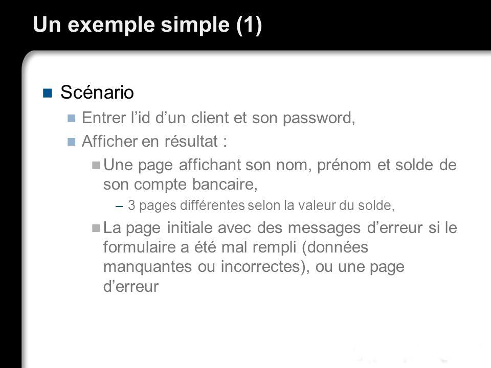 Un exemple simple (1) Scénario Entrer lid dun client et son password, Afficher en résultat : Une page affichant son nom, prénom et solde de son compte